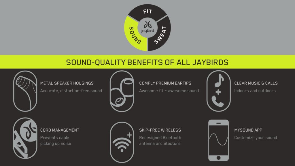 Jaybird PowerPoint Slide Four